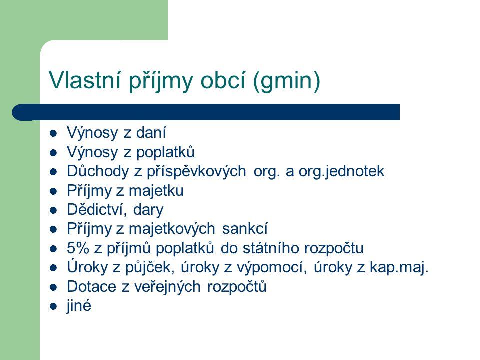 Vlastní příjmy obcí (gmin) Výnosy z daní Výnosy z poplatků Důchody z příspěvkových org. a org.jednotek Příjmy z majetku Dědictví, dary Příjmy z majetk