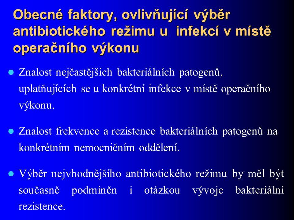 Obecné faktory, ovlivňující výběr antibiotického režimu u infekcí v místě operačního výkonu Znalost nejčastějších bakteriálních patogenů, uplatňujícíc