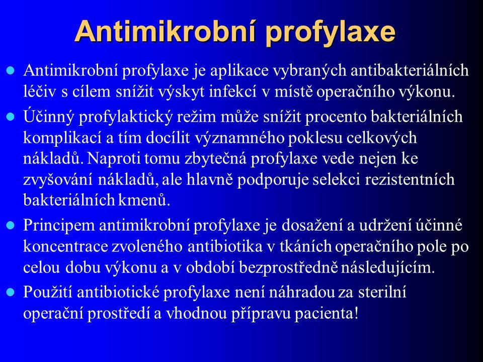 Obecné zásady antibiotické profylaxe Rozhodujícím obdobím pro vznik infekce je doba trvání výkonu a následující 3-4 hodiny.