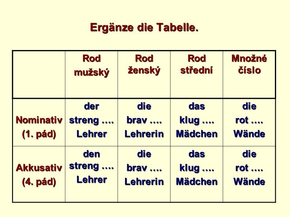 Ergänze die Tabelle. Rodmužský Rod ženský Rod střední Množné číslo Nominativ (1.