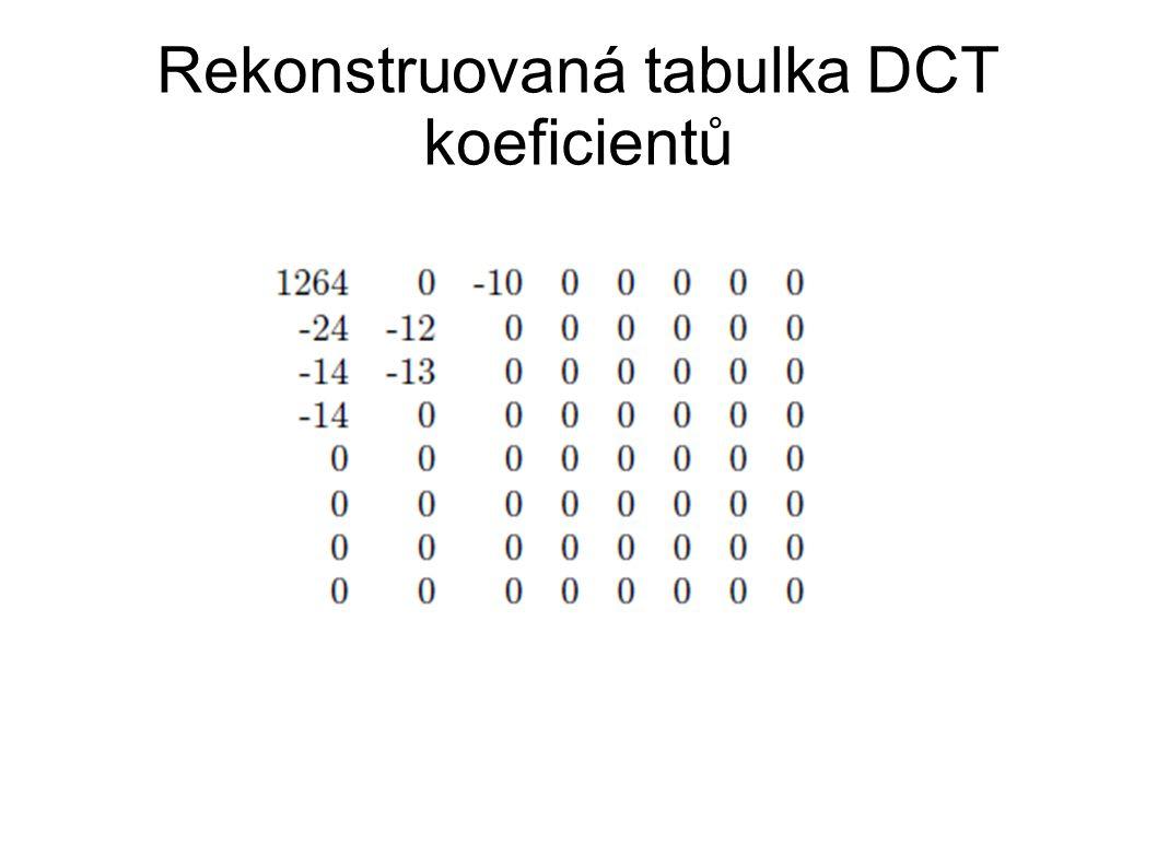 Rekonstruovaná tabulka DCT koeficientů