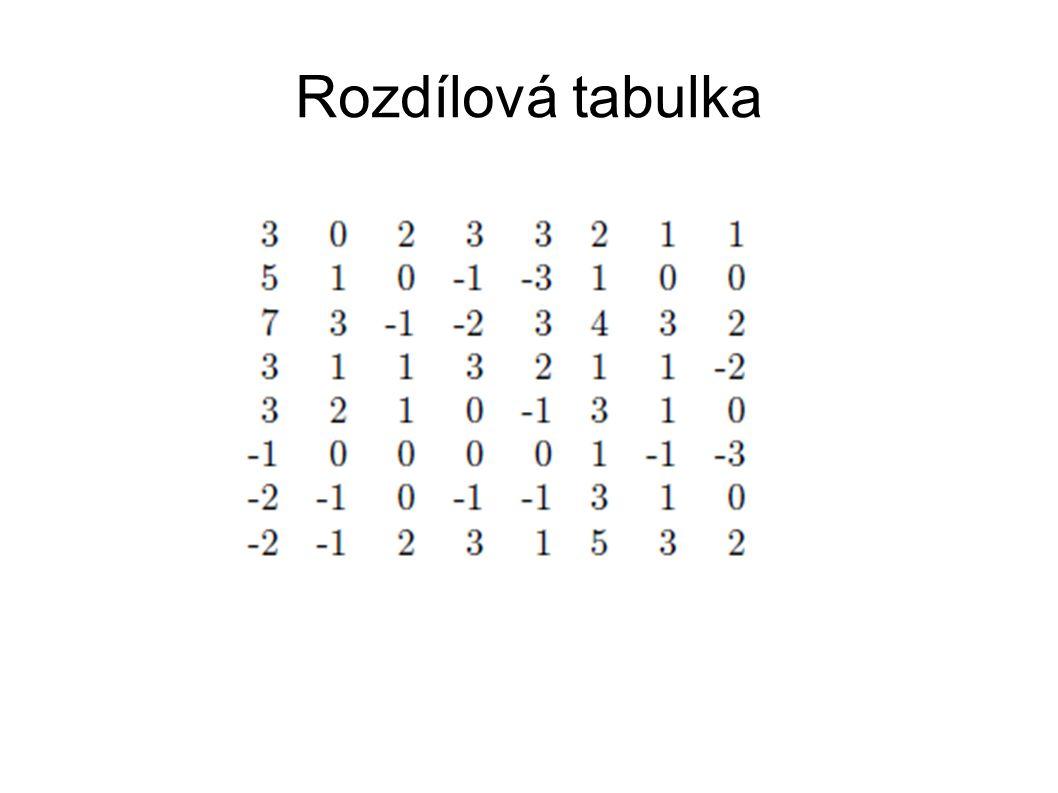 Rozdílová tabulka