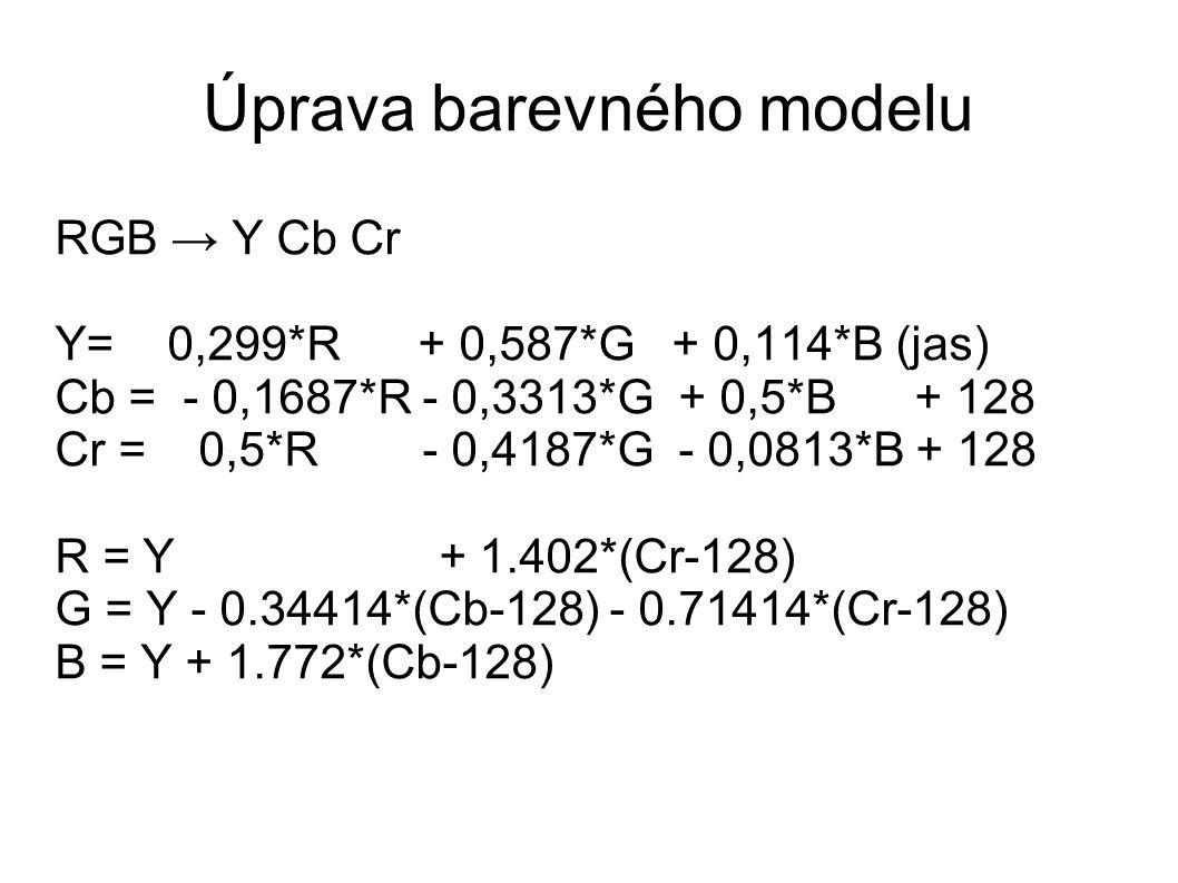 Úprava barevného modelu RGB → Y Cb Cr Y= 0,299*R + 0,587*G + 0,114*B (jas) Cb = - 0,1687*R - 0,3313*G + 0,5*B + 128 Cr = 0,5*R - 0,4187*G - 0,0813*B + 128 R = Y + 1.402*(Cr-128) G = Y - 0.34414*(Cb-128) - 0.71414*(Cr-128) B = Y + 1.772*(Cb-128)
