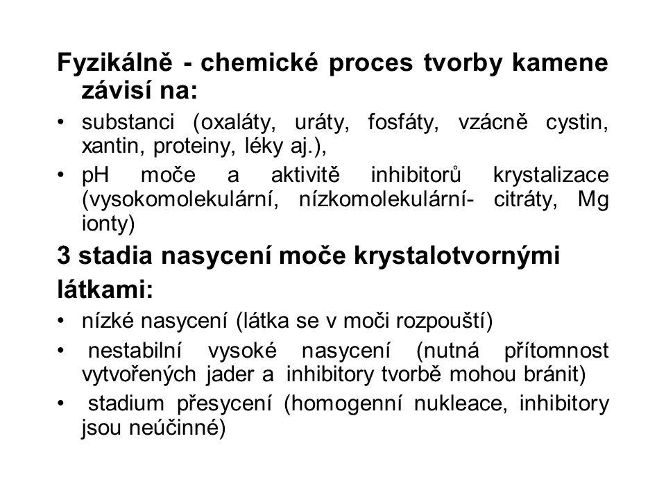 Fyzikálně - chemické proces tvorby kamene závisí na: substanci (oxaláty, uráty, fosfáty, vzácně cystin, xantin, proteiny, léky aj.), pH moče a aktivitě inhibitorů krystalizace (vysokomolekulární, nízkomolekulární- citráty, Mg ionty) 3 stadia nasycení moče krystalotvornými látkami: nízké nasycení (látka se v moči rozpouští) nestabilní vysoké nasycení (nutná přítomnost vytvořených jader a inhibitory tvorbě mohou bránit) stadium přesycení (homogenní nukleace, inhibitory jsou neúčinné)