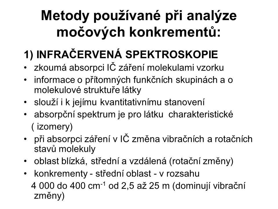 Metody používané při analýze močových konkrementů: 1) INFRAČERVENÁ SPEKTROSKOPIE zkoumá absorpci IČ záření molekulami vzorku informace o přítomných fu