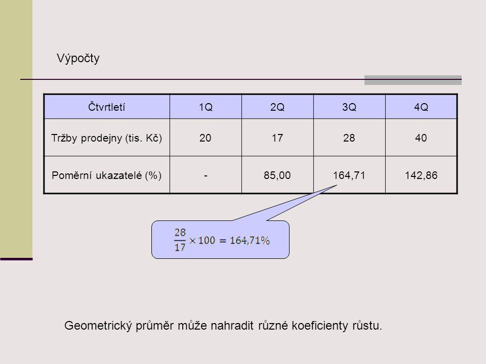 Použitá literatura, zdroje: BURDA JAN.Statistika pro obchodní akademie.