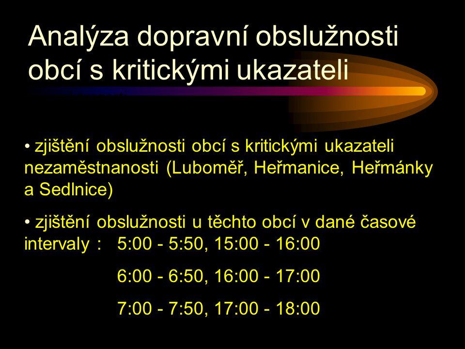 Analýza dopravní obslužnosti obcí s kritickými ukazateli nezaměstnanosti zjištění obslužnosti obcí s kritickými ukazateli nezaměstnanosti (Luboměř, He