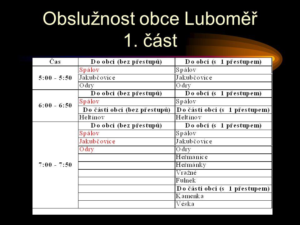 Obslužnost obce Luboměř 1. část
