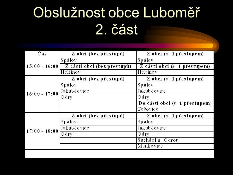 Obslužnost obce Luboměř 2. část