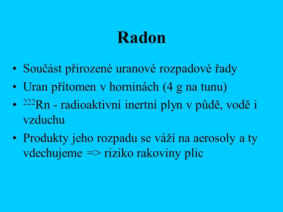 Radon Součást přirozené uranové rozpadové řady Uran přítomen v horninách (4 g na tunu) 222 Rn - radioaktivní inertní plyn v půdě, vodě i vzduchu Produ