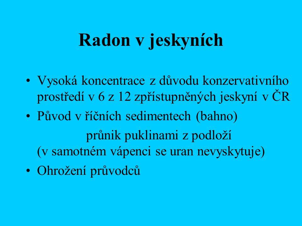 Radon v jeskyních Vysoká koncentrace z důvodu konzervativního prostředí v 6 z 12 zpřístupněných jeskyní v ČR Původ v říčních sedimentech (bahno) průni
