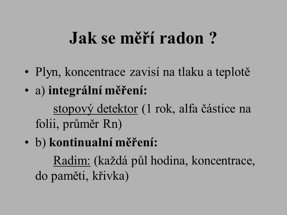 Jak se měří radon ? Plyn, koncentrace zavisí na tlaku a teplotě a) integrální měření: stopový detektor (1 rok, alfa částice na folii, průměr Rn) b) ko