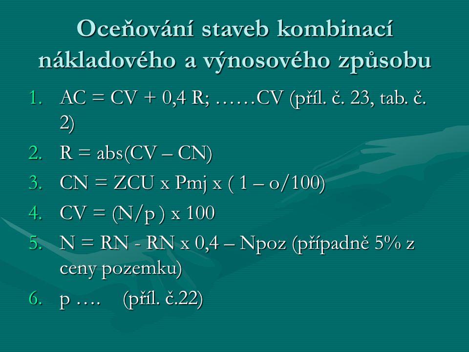 Oceňování staveb kombinací nákladového a výnosového způsobu 1.AC = CV + 0,4 R; ……CV (příl. č. 23, tab. č. 2) 2.R = abs(CV – CN) 3.CN = ZCU x Pmj x ( 1