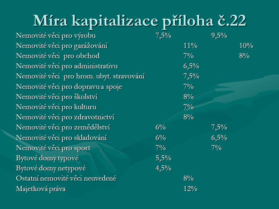 Míra kapitalizace příloha č.22 Nemovité věci pro výrobu 7,5%9,5% Nemovité věci pro garážování11%10% Nemovité věci pro obchod 7%8% Nemovité věci pro administrativu6,5% Nemovité věci pro hrom.