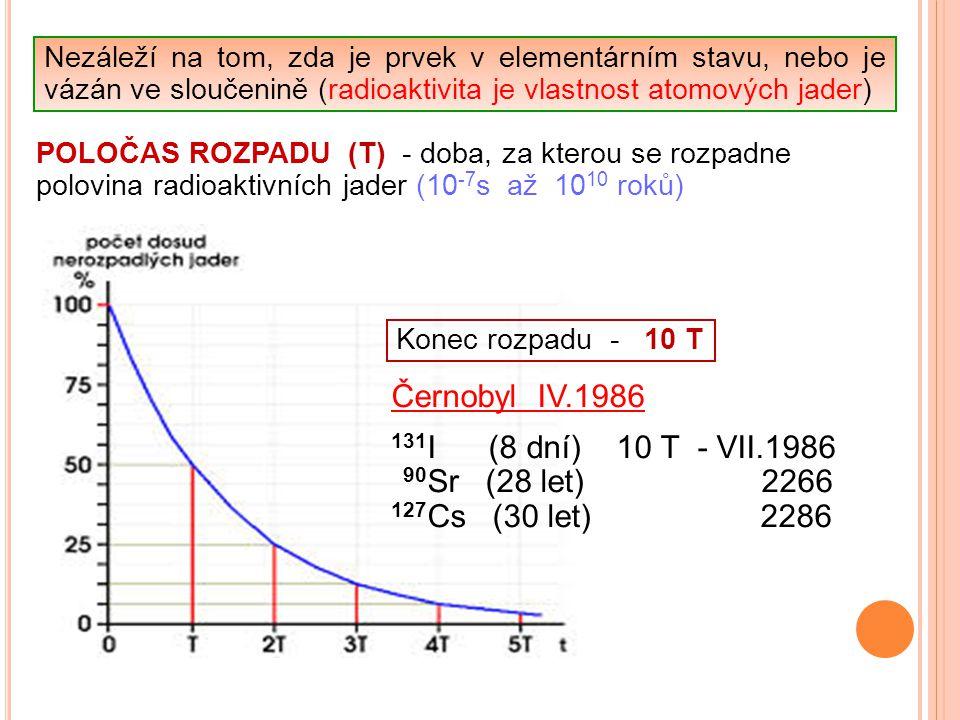 Nezáleží na tom, zda je prvek v elementárním stavu, nebo je vázán ve sloučenině (radioaktivita je vlastnost atomových jader) POLOČAS ROZPADU (T) - dob