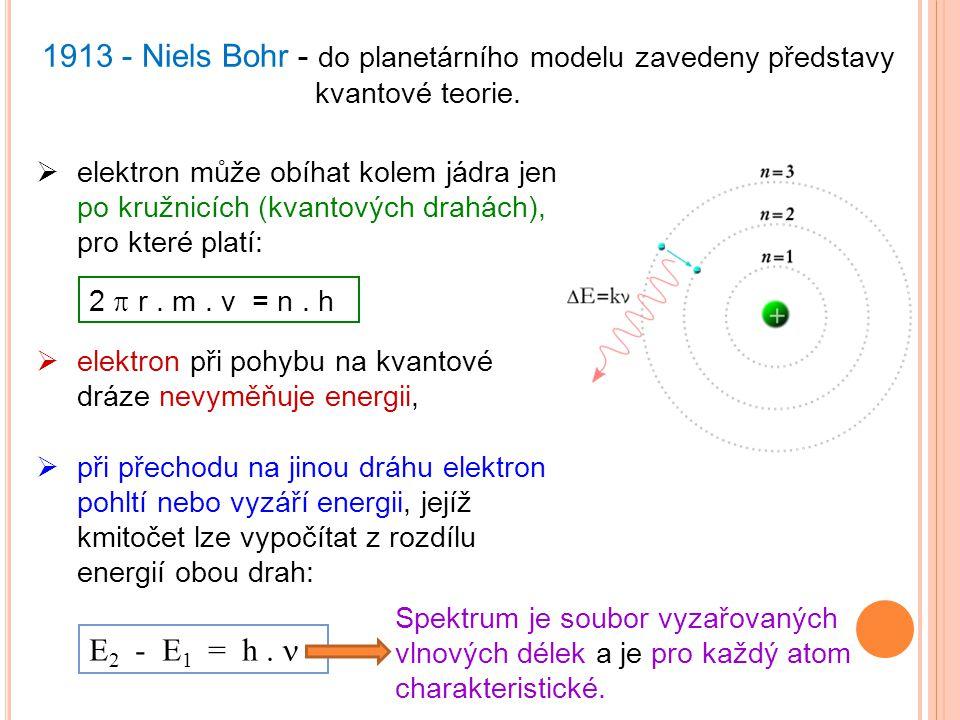 1913 - Niels Bohr - do planetárního modelu zavedeny představy kvantové teorie.  elektron může obíhat kolem jádra jen po kružnicích (kvantových drahác