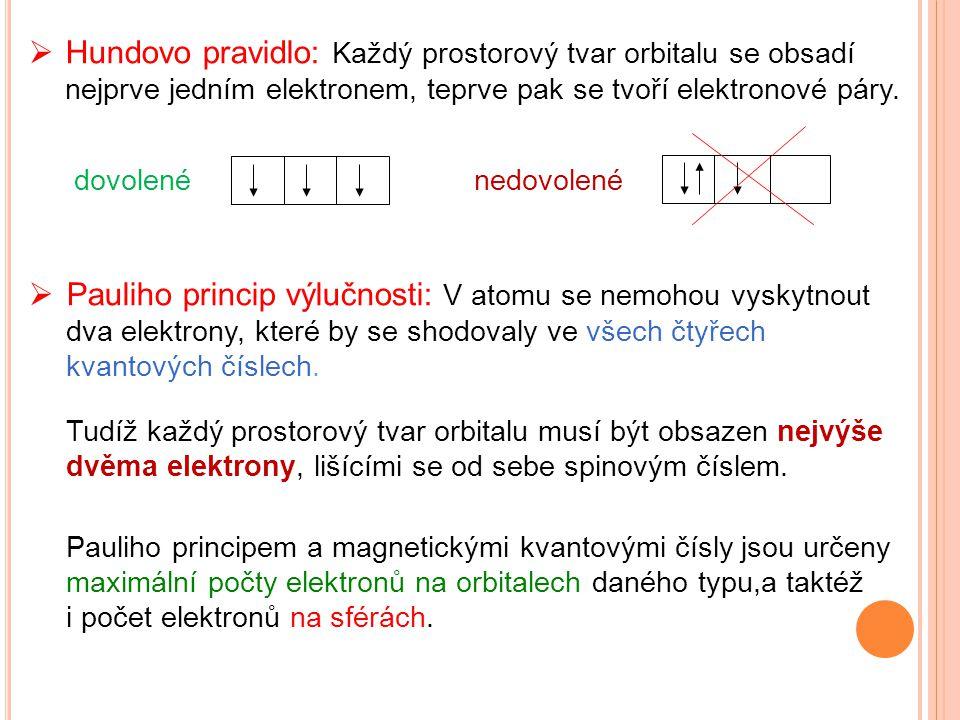  Pauliho princip výlučnosti: V atomu se nemohou vyskytnout dva elektrony, které by se shodovaly ve všech čtyřech kvantových číslech. Tudíž každý pros