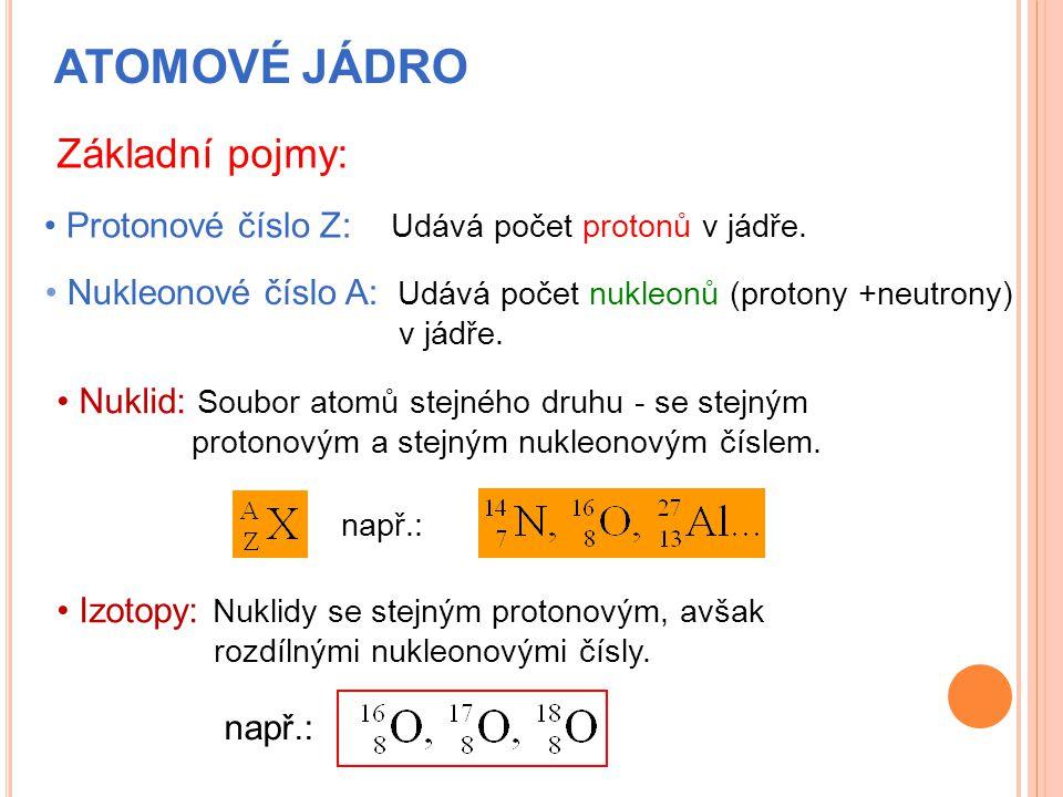 ATOMOVÉ JÁDRO Základní pojmy: Protonové číslo Z: Udává počet protonů v jádře. Nukleonové číslo A: Udává počet nukleonů (protony +neutrony) v jádře. Nu