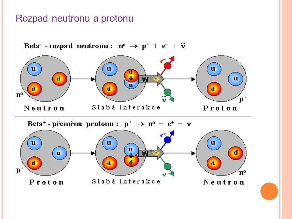 4) přeměna gama - emise fotonu (energie) např.