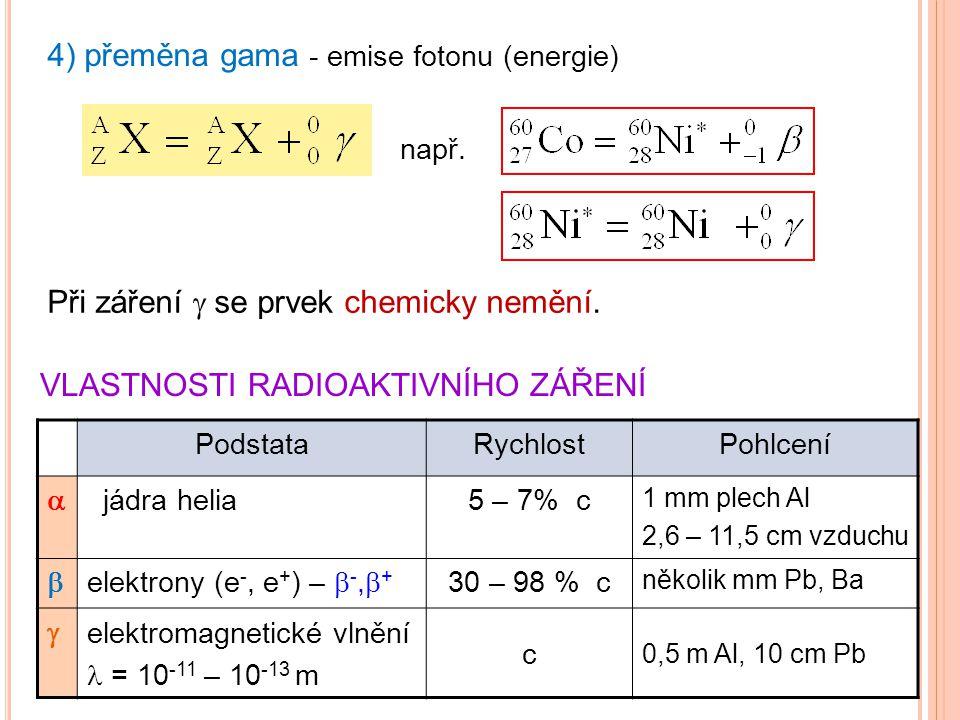 4) přeměna gama - emise fotonu (energie) např. PodstataRychlostPohlcení  jádra helia5 – 7% c 1 mm plech Al 2,6 – 11,5 cm vzduchu  elektrony (e -, e
