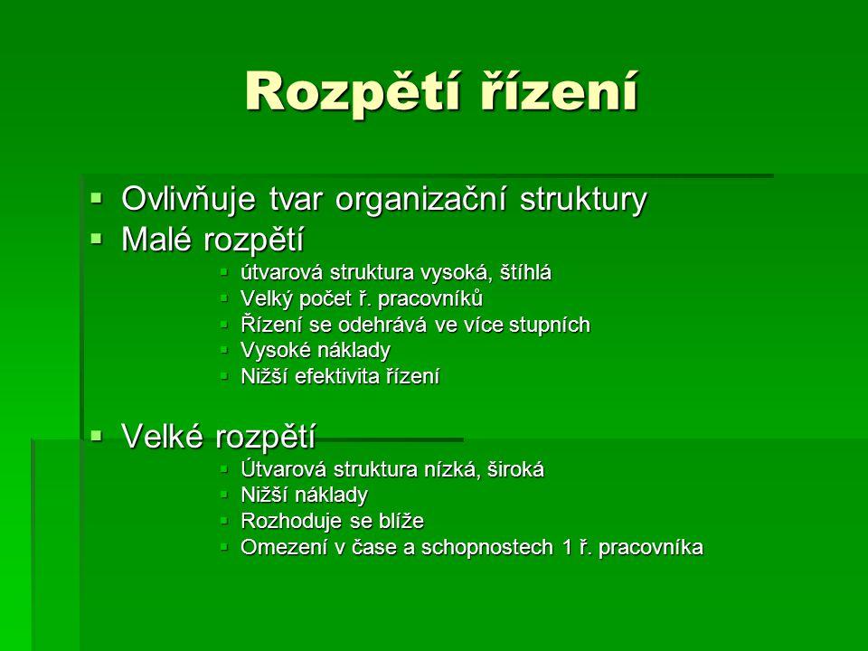 Rozpětí řízení  Ovlivňuje tvar organizační struktury  Malé rozpětí  útvarová struktura vysoká, štíhlá  Velký počet ř. pracovníků  Řízení se odehr