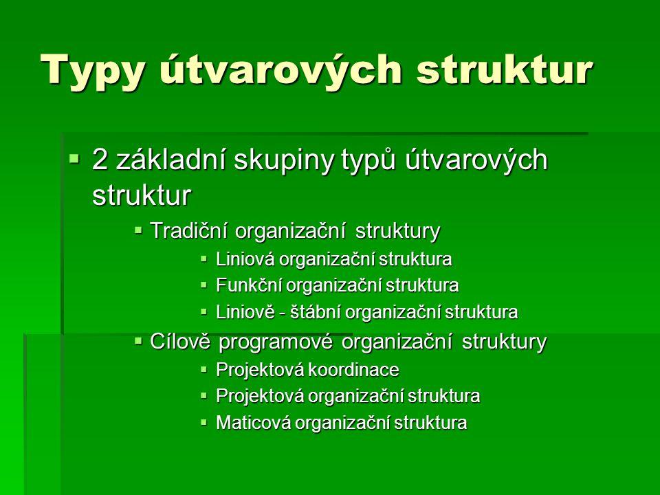 Typy útvarových struktur  2 základní skupiny typů útvarových struktur  Tradiční organizační struktury  Liniová organizační struktura  Funkční orga