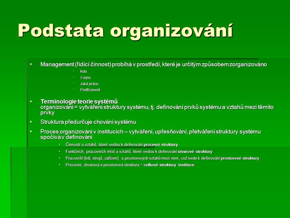 Podstata organizování  Management (řídící činnost) probíhá v prostředí, které je určitým způsobem zorganizováno  Kdo  S kým  Jaká práce  Podřízen