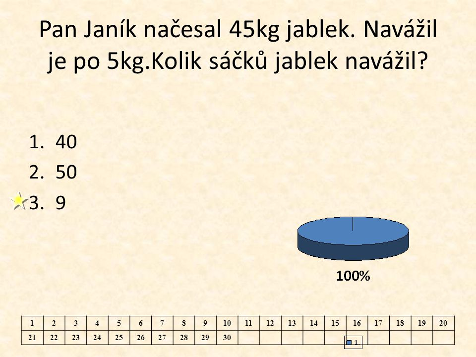 Pan Janík načesal 45kg jablek. Navážil je po 5kg.Kolik sáčků jablek navážil.