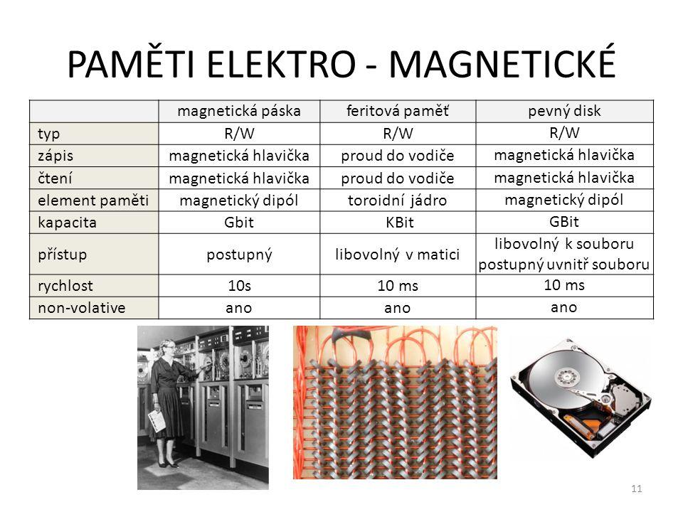 11 PAMĚTI ELEKTRO - MAGNETICKÉ magnetická páskaferitová paměťpevný disk typR/W zápismagnetická hlavičkaproud do vodiče magnetická hlavička čtenímagnet