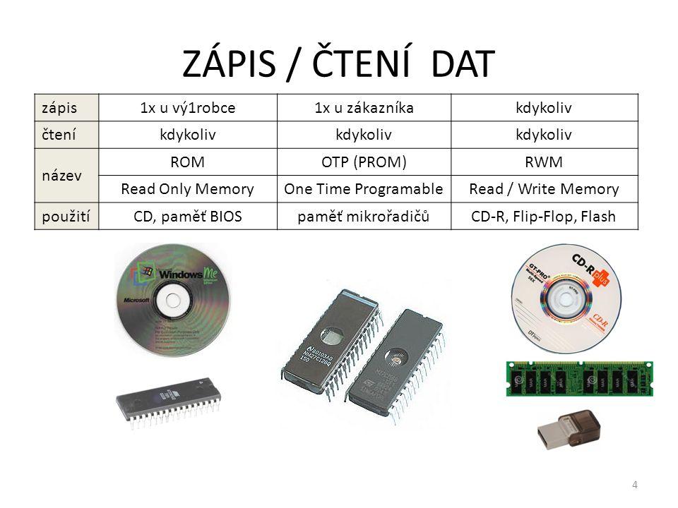 4 ZÁPIS / ČTENÍ DAT zápis1x u vý1robce1x u zákazníkakdykoliv čteníkdykoliv název ROM OTP (PROM)RWM Read Only Memory One Time ProgramableRead / Write M
