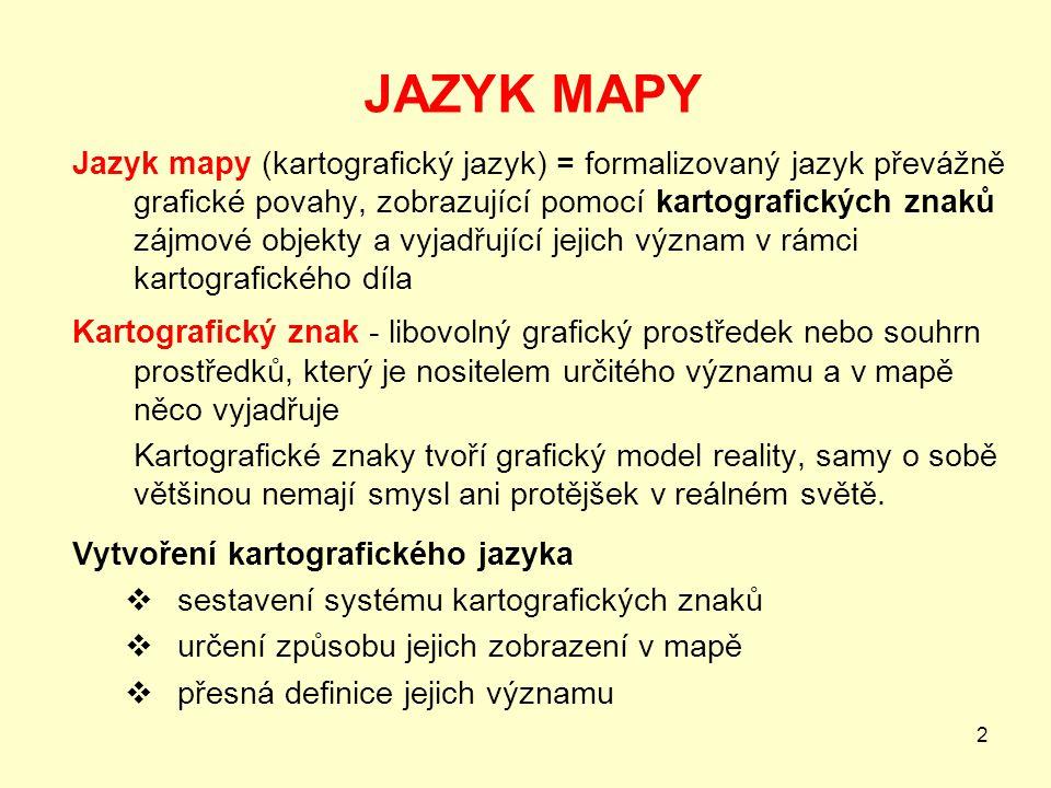 2 JAZYK MAPY Jazyk mapy (kartografický jazyk) = formalizovaný jazyk převážně grafické povahy, zobrazující pomocí kartografických znaků zájmové objekty