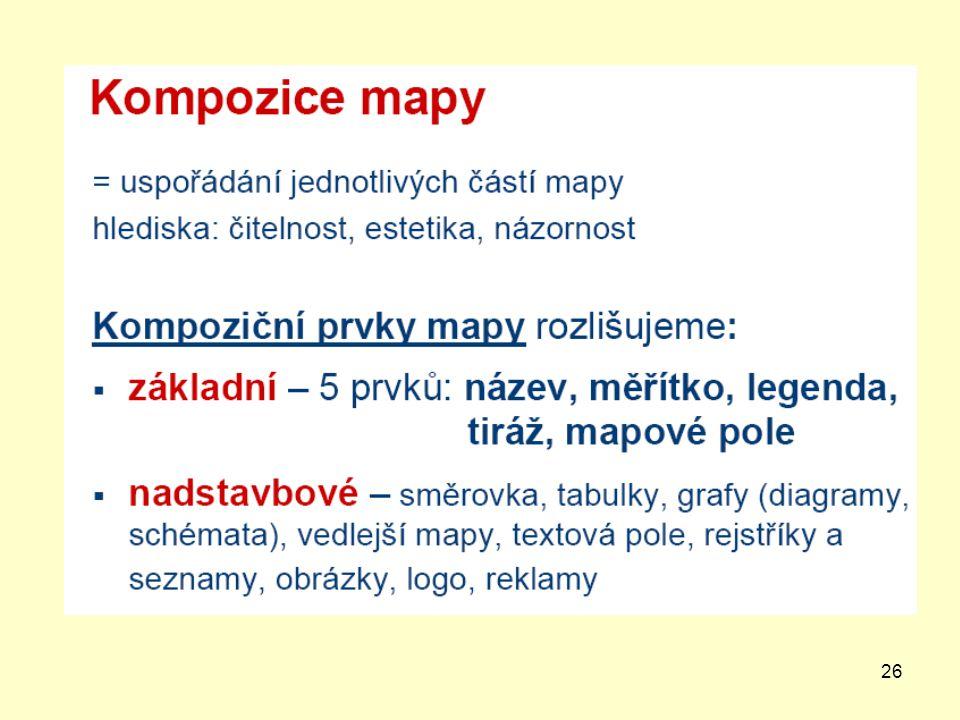 27 Základní kompoziční prvky mapy název legenda měřítko tiráž mapové pole Mapové pole Legenda Název MěřítkoTiráž Legenda Mapové pole Název Měřítko Tiráž Legenda Název Měřítko Tiráž Legenda Název Měřítko Tiráž