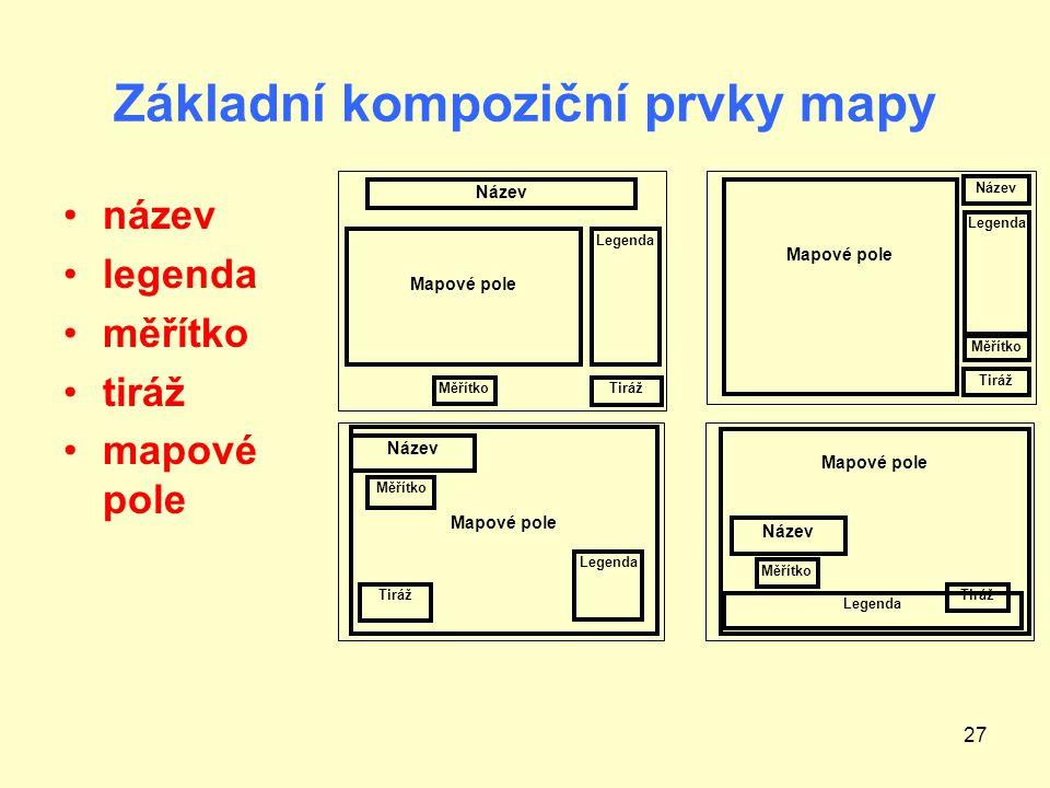 27 Základní kompoziční prvky mapy název legenda měřítko tiráž mapové pole Mapové pole Legenda Název MěřítkoTiráž Legenda Mapové pole Název Měřítko Tir