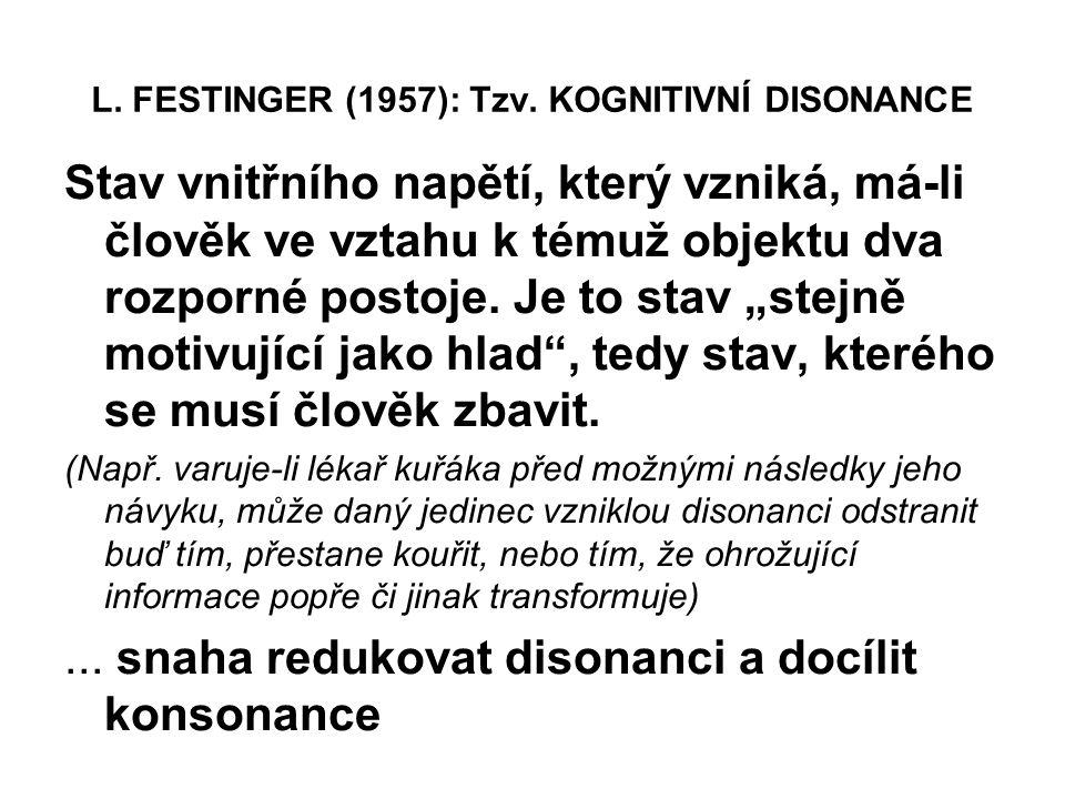 L. FESTINGER (1957): Tzv. KOGNITIVNÍ DISONANCE Stav vnitřního napětí, který vzniká, má-li člověk ve vztahu k témuž objektu dva rozporné postoje. Je to
