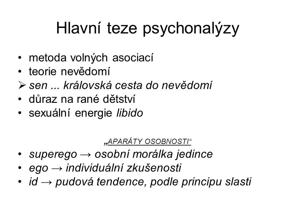 Hlavní teze psychonalýzy metoda volných asociací teorie nevědomí  sen...
