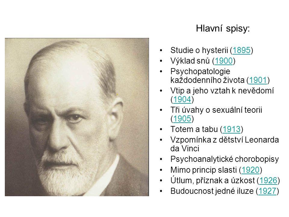 Hlavní spisy: Studie o hysterii (1895)1895 Výklad snů (1900)1900 Psychopatologie každodenního života (1901)1901 Vtip a jeho vztah k nevědomí (1904)1904 Tři úvahy o sexuální teorii (1905)1905 Totem a tabu (1913)1913 Vzpomínka z dětství Leonarda da Vinci Psychoanalytické chorobopisy Mimo princip slasti (1920)1920 Útlum, příznak a úzkost (1926)1926 Budoucnost jedné iluze (1927)1927