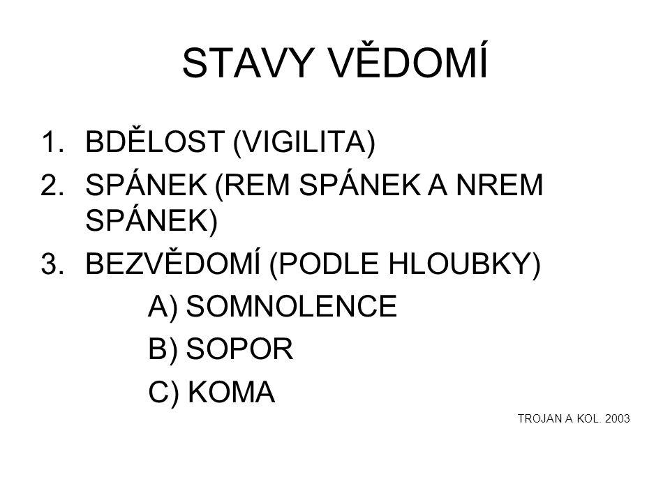 STAVY VĚDOMÍ 1.BDĚLOST (VIGILITA) 2.SPÁNEK (REM SPÁNEK A NREM SPÁNEK) 3.BEZVĚDOMÍ (PODLE HLOUBKY) A) SOMNOLENCE B) SOPOR C) KOMA TROJAN A KOL. 2003