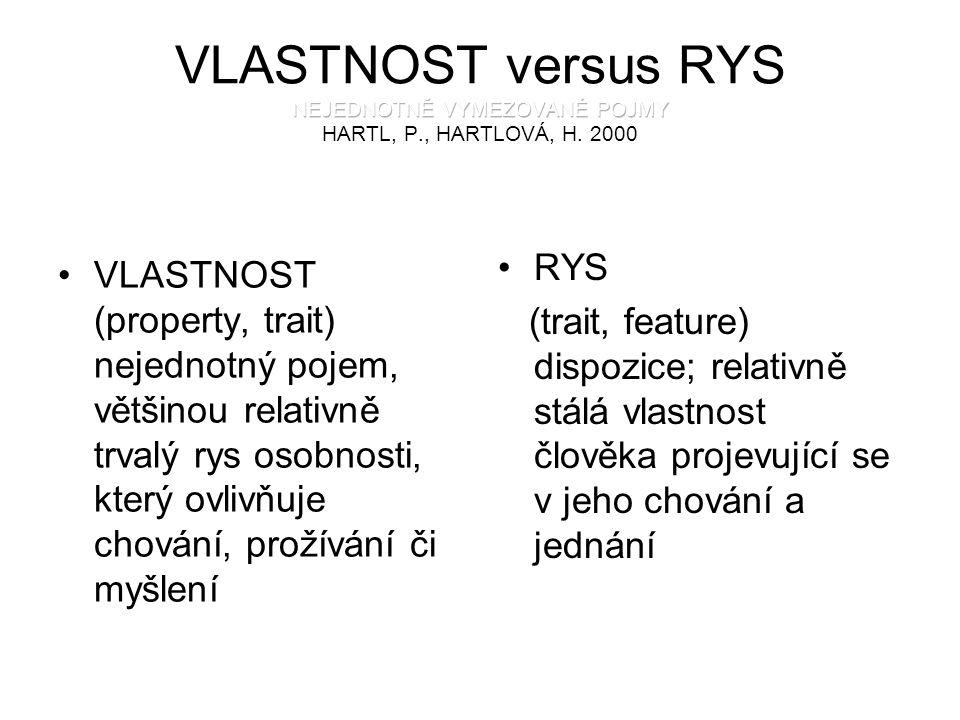 VLASTNOST (property, trait) nejednotný pojem, většinou relativně trvalý rys osobnosti, který ovlivňuje chování, prožívání či myšlení RYS (trait, featu