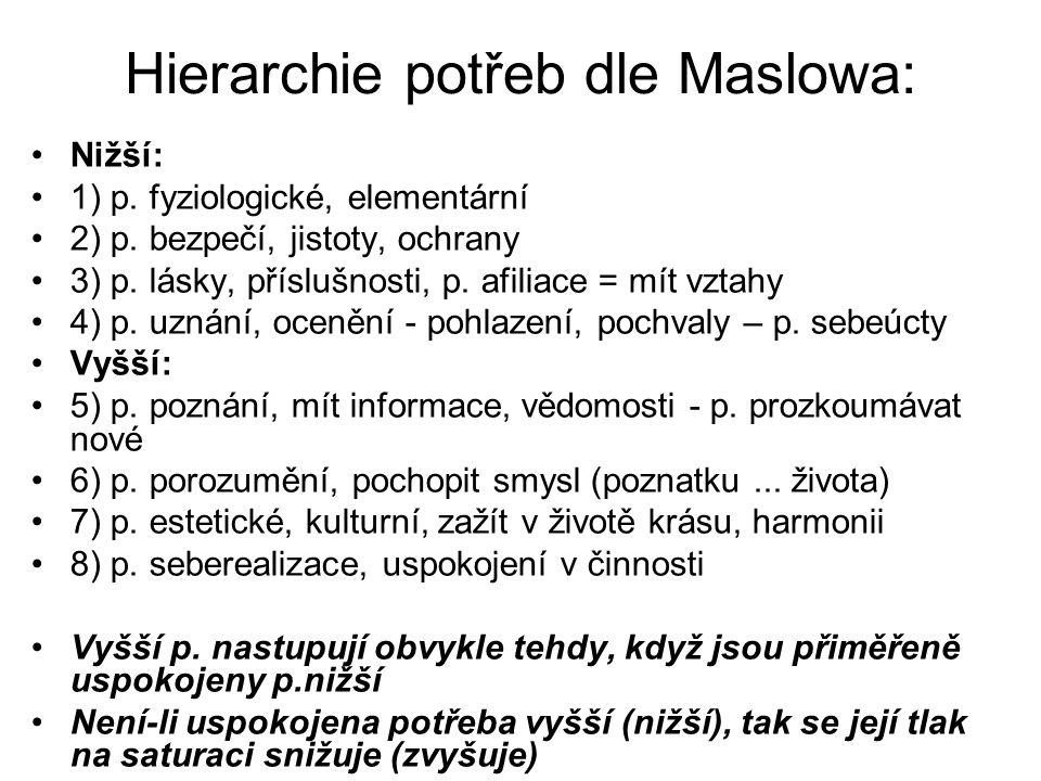 Hierarchie potřeb dle Maslowa: Nižší: 1) p. fyziologické, elementární 2) p. bezpečí, jistoty, ochrany 3) p. lásky, příslušnosti, p. afiliace = mít vzt