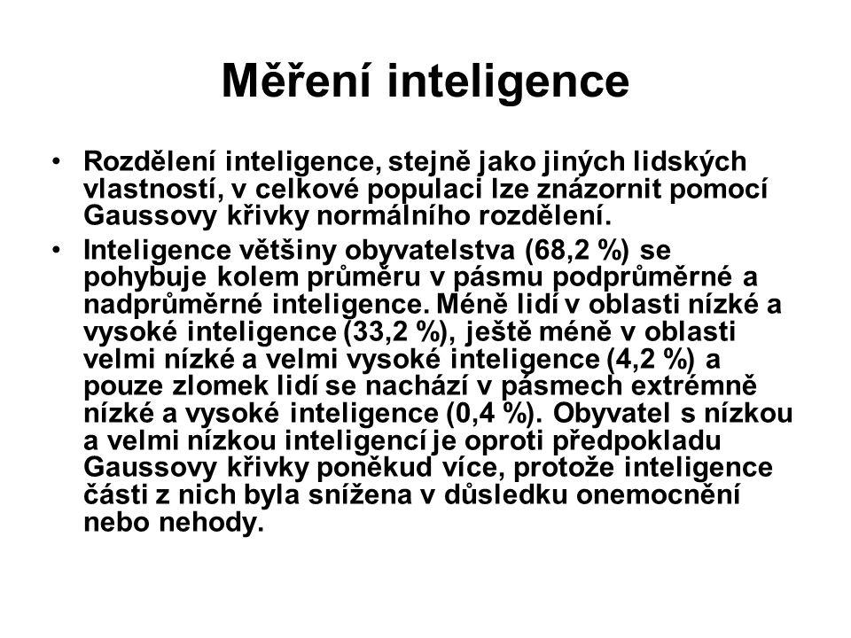 Měření inteligence Rozdělení inteligence, stejně jako jiných lidských vlastností, v celkové populaci lze znázornit pomocí Gaussovy křivky normálního r