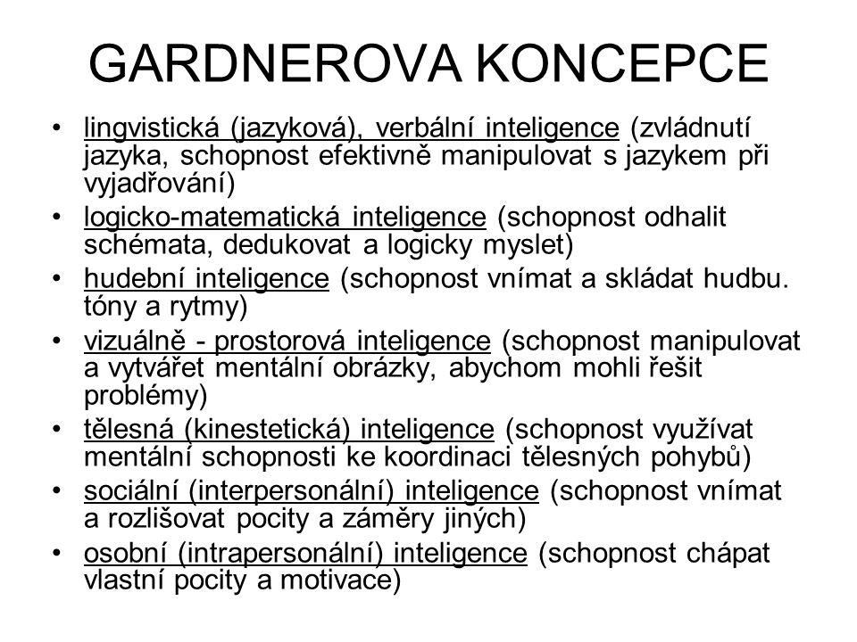 GARDNEROVA KONCEPCE lingvistická (jazyková), verbální inteligence (zvládnutí jazyka, schopnost efektivně manipulovat s jazykem při vyjadřování) logicko-matematická inteligence (schopnost odhalit schémata, dedukovat a logicky myslet) hudební inteligence (schopnost vnímat a skládat hudbu.