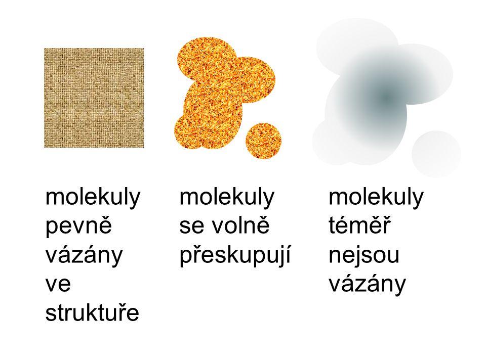 molekuly pevně vázány ve struktuře molekuly se volně přeskupují molekuly téměř nejsou vázány