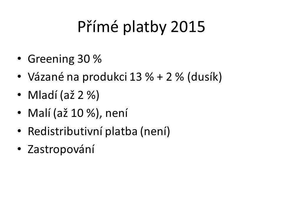 Přímé platby 2015 Greening 30 % Vázané na produkci 13 % + 2 % (dusík) Mladí (až 2 %) Malí (až 10 %), není Redistributivní platba (není) Zastropování