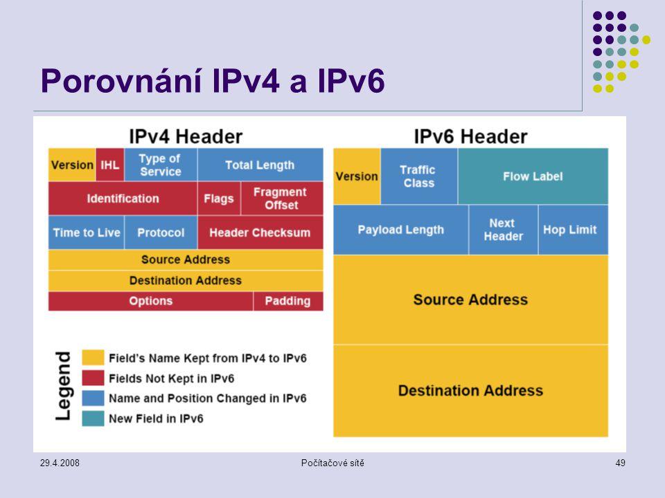 29.4.2008Počítačové sítě49 Porovnání IPv4 a IPv6