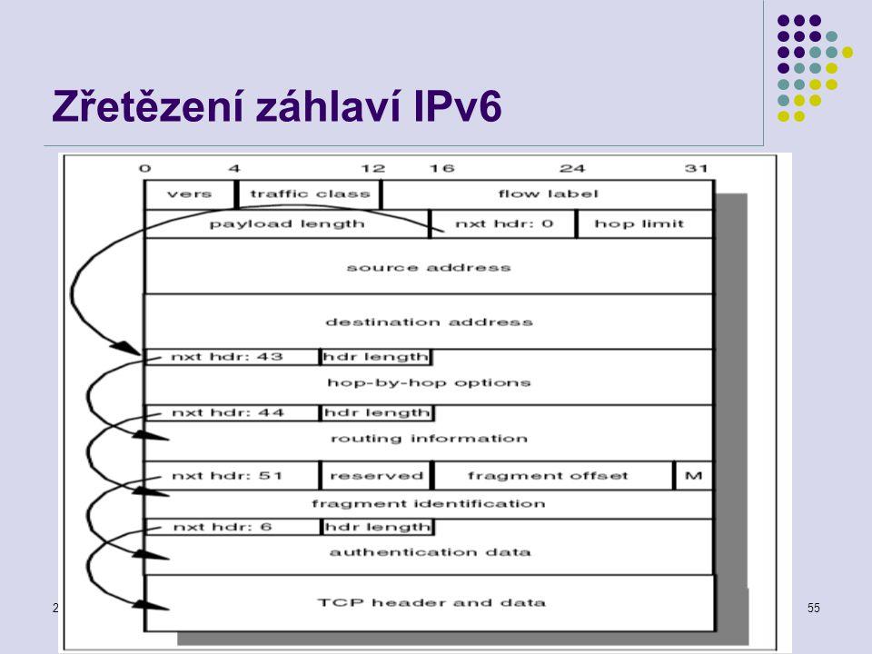29.4.2008Počítačové sítě55 Zřetězení záhlaví IPv6