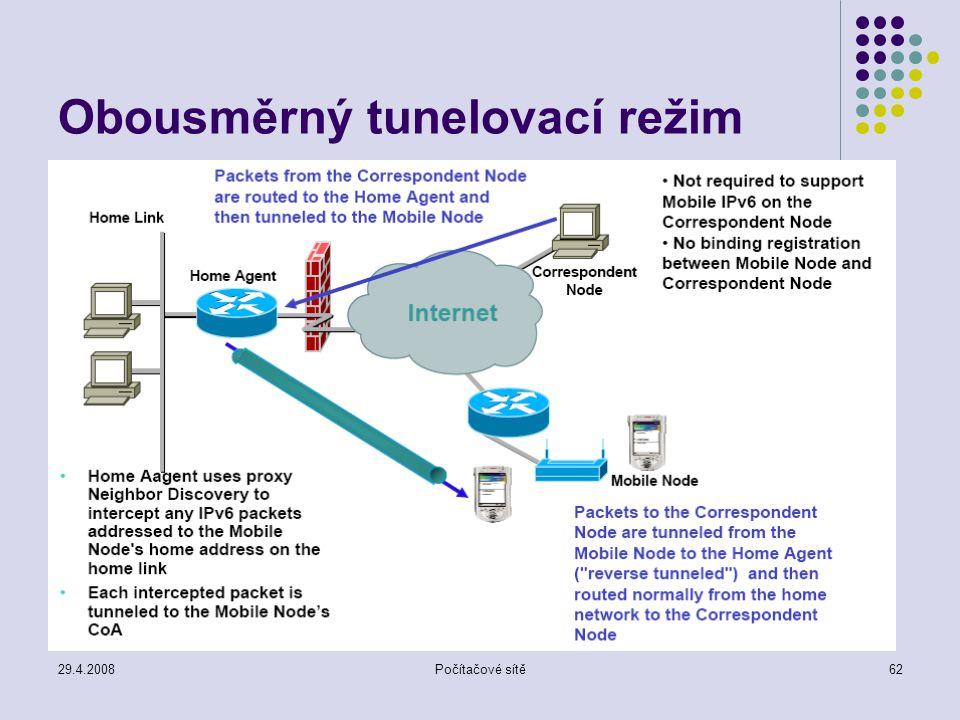 29.4.2008Počítačové sítě62 Obousměrný tunelovací režim