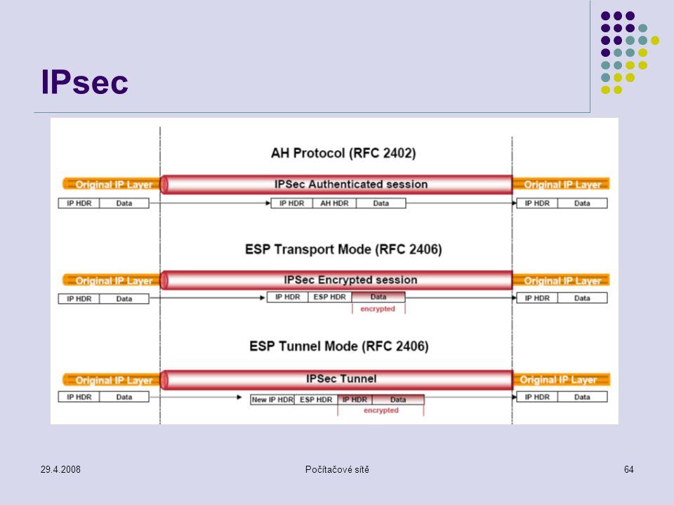 29.4.2008Počítačové sítě64 IPsec
