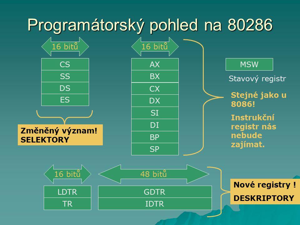 Programátorský pohled na 80286 AX SP BP DI SI DX BX CX 16 bitů CS SS DS ES 16 bitů LDTR TR GDTR IDTR 48 bitů Stejné jako u 8086! Instrukční registr ná