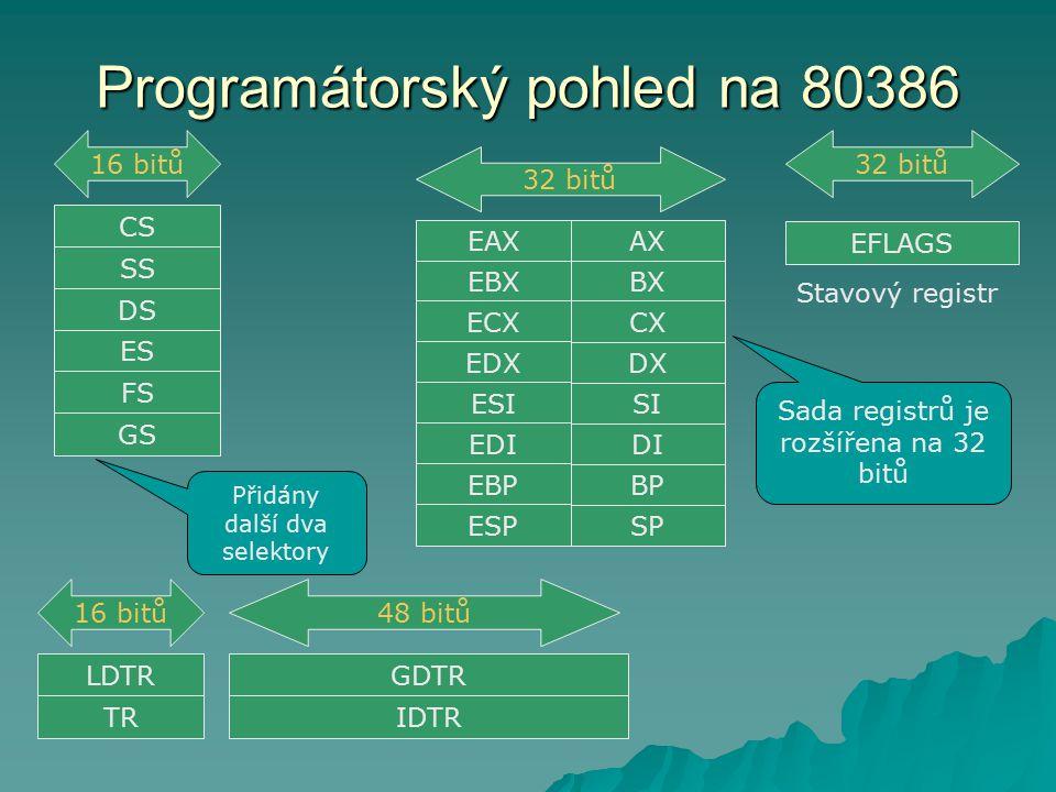 Programátorský pohled na 80386 EFLAGS Stavový registr AX SP BP DI SI DX BX CX 32 bitů EAX EBX ECX EDX ESI EDI EBP ESP Sada registrů je rozšířena na 32 bitů CS SS DS ES 16 bitů FS GS Přidány další dva selektory 16 bitů LDTR TR GDTR IDTR 48 bitů 32 bitů