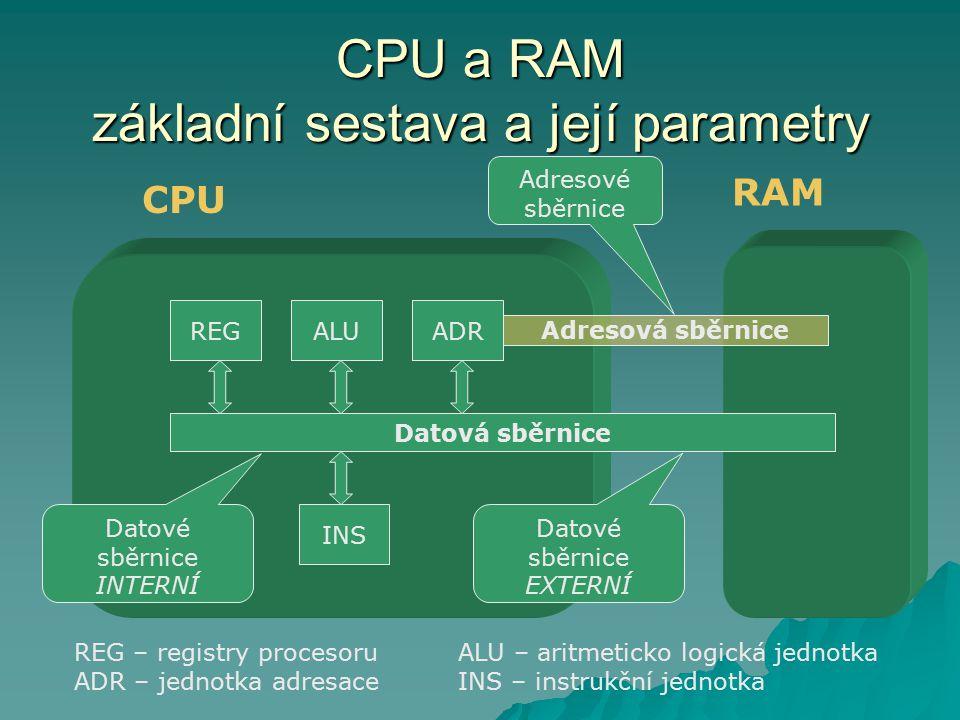 CPU a RAM základní sestava a její parametry Datová sběrnice REGALUADR INS CPU RAM Adresová sběrnice REG – registry procesoruALU – aritmeticko logická jednotka ADR – jednotka adresaceINS – instrukční jednotka Adresové sběrnice Datové sběrnice EXTERNÍ Datové sběrnice INTERNÍ